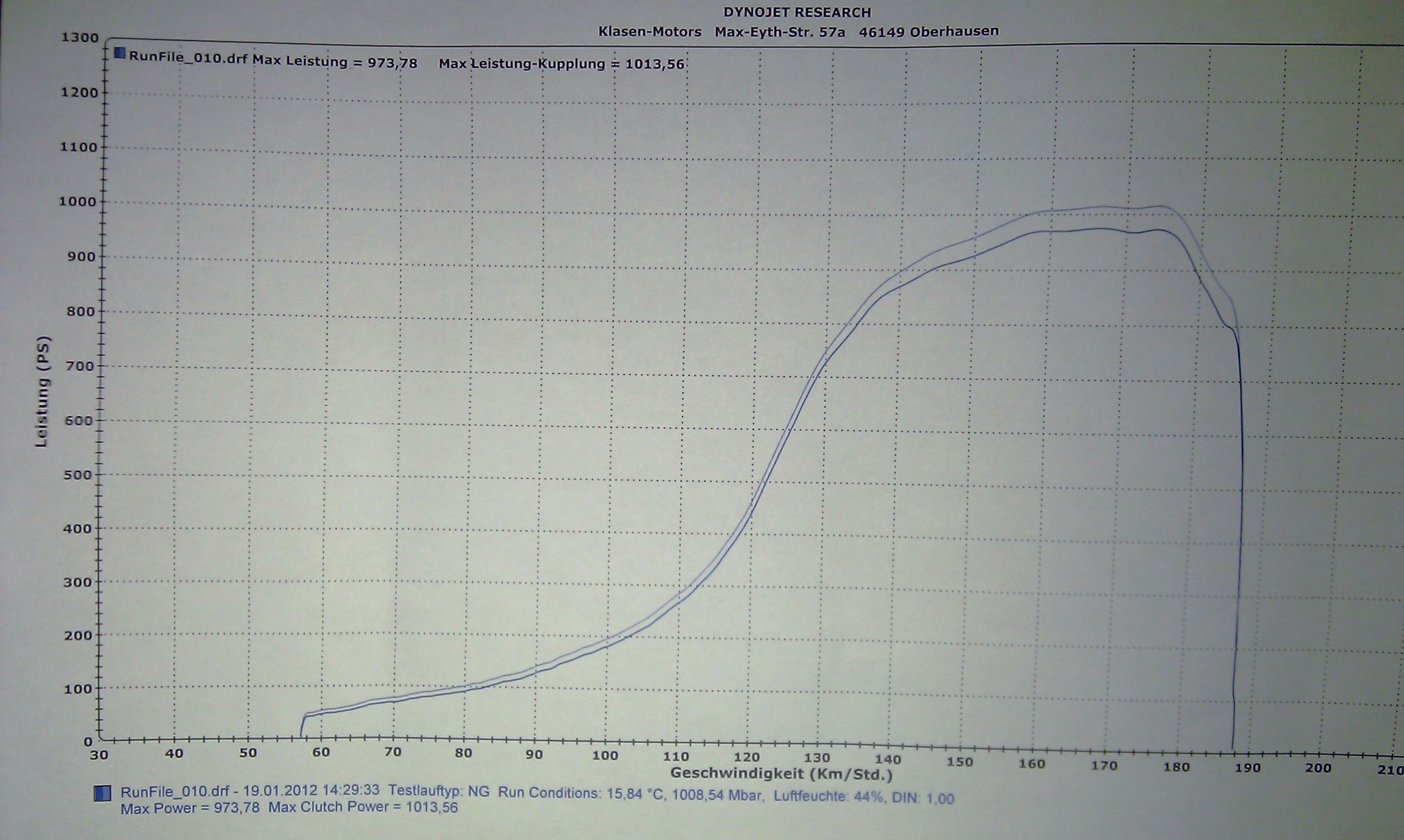 Volkswagen Golf Dyno Graph Results