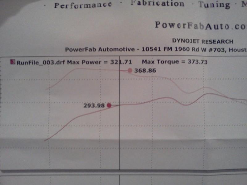 Infiniti Q45 Dyno Graph Results