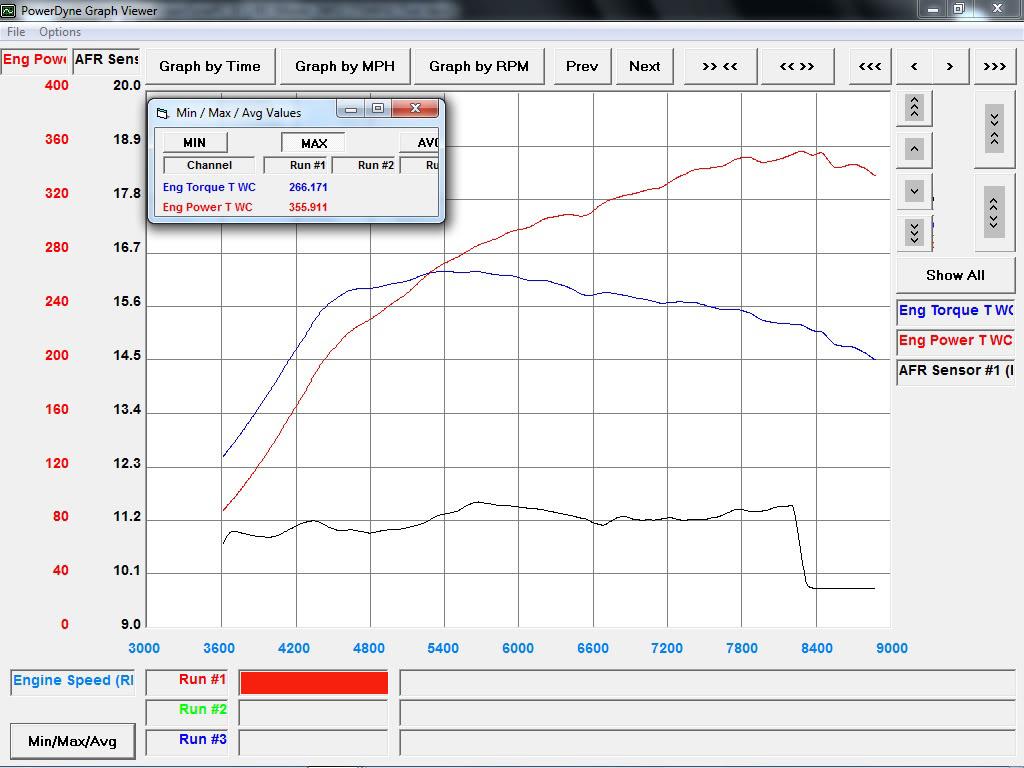 Honda S2000 Dyno Graph Results