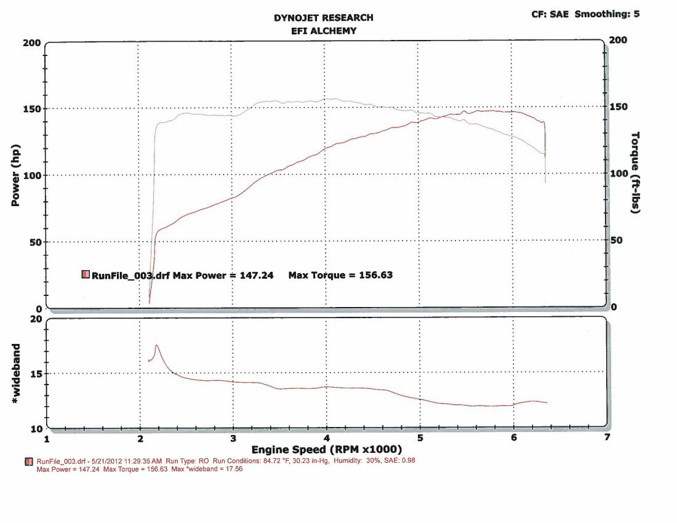2006 Silver Scion tC  Dyno Graph