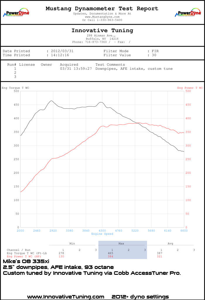 2008 BMW 335xi sedan Dyno Results Graph
