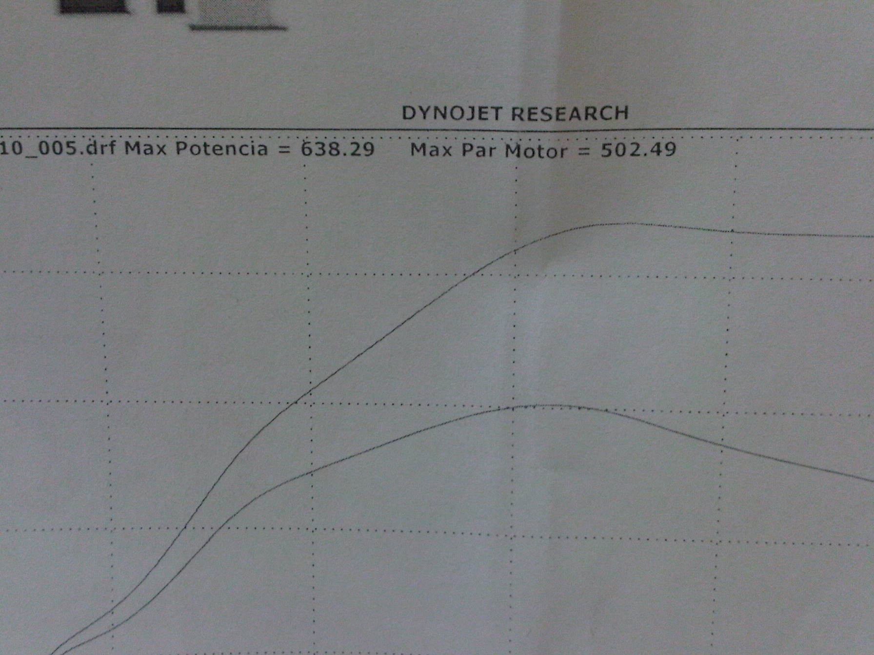 1993 Toyota MR2 GTS Dyno Results Graph