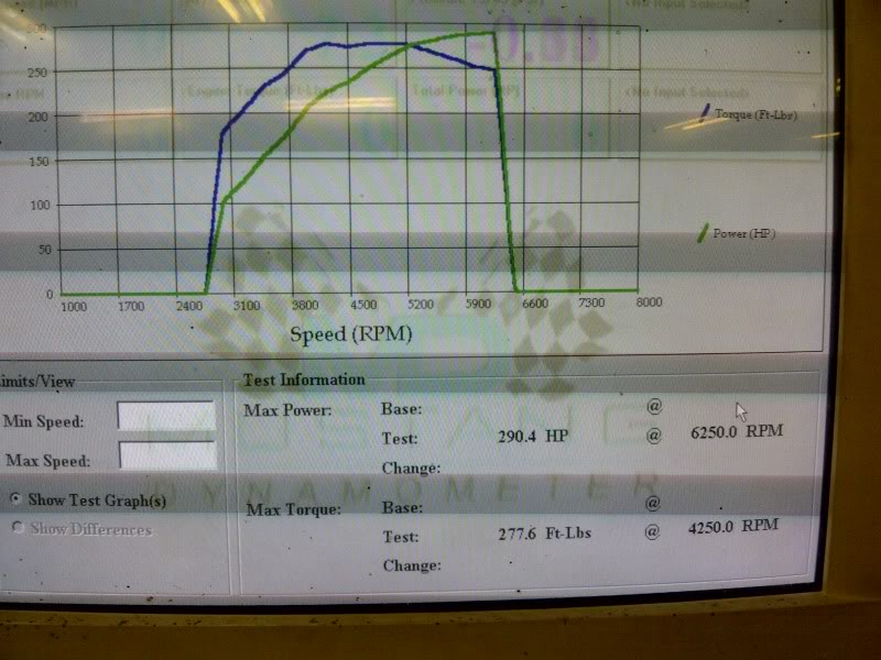 Audi A4 Dyno Graph Results