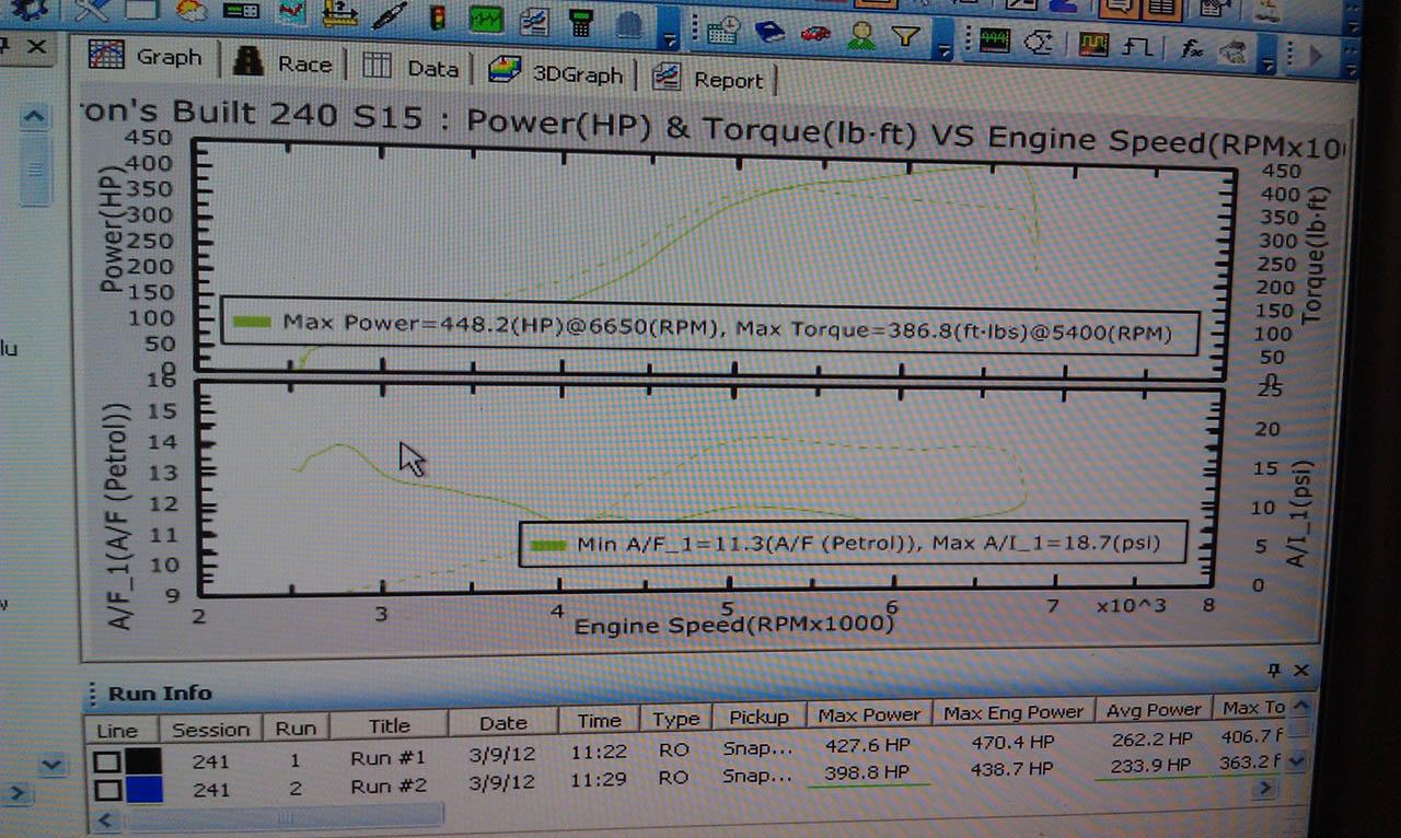 Nissan 240SX Dyno Graph Results