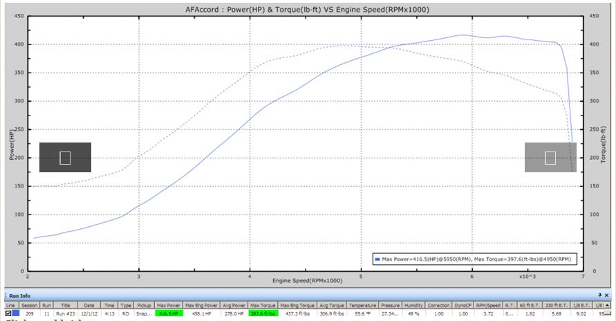 2001 Bronze Honda Accord EX Dyno Graph