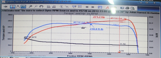 2011 Orange Nissan Maxima SV Dyno Graph