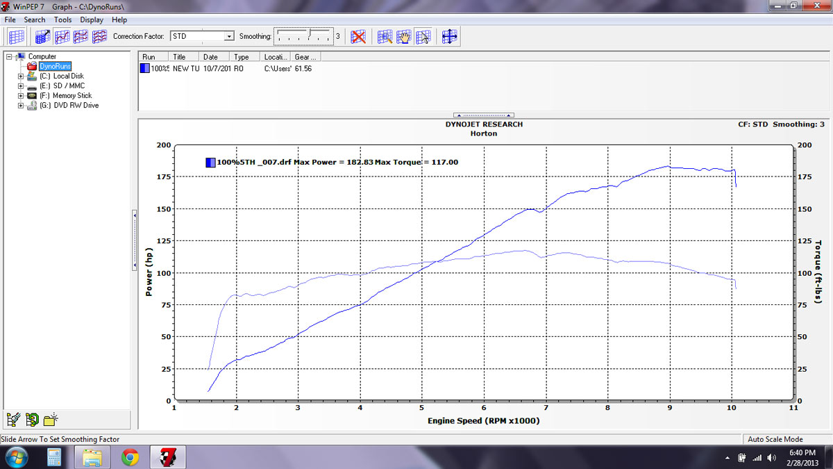 2010 Red Yamaha V Max  Dyno Graph