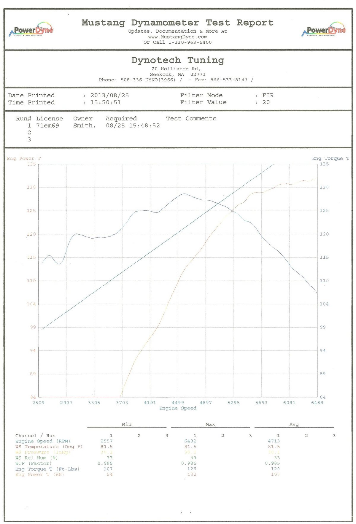 Kia Spectra Dyno Graph Results