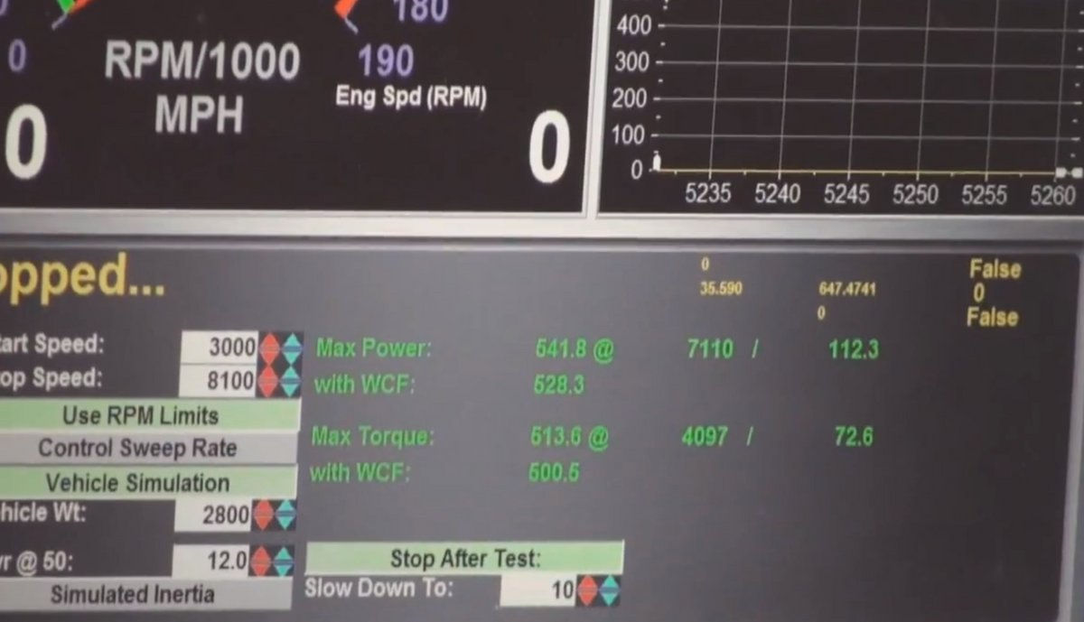 McLaren MP4-12C Dyno Graph Results