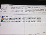BMW M3 Dyno Graph Results