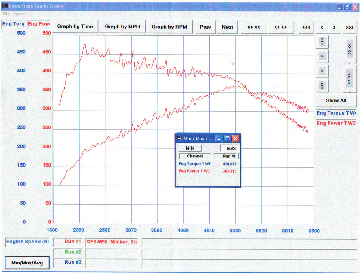 Ford Taurus Dyno Graph Results