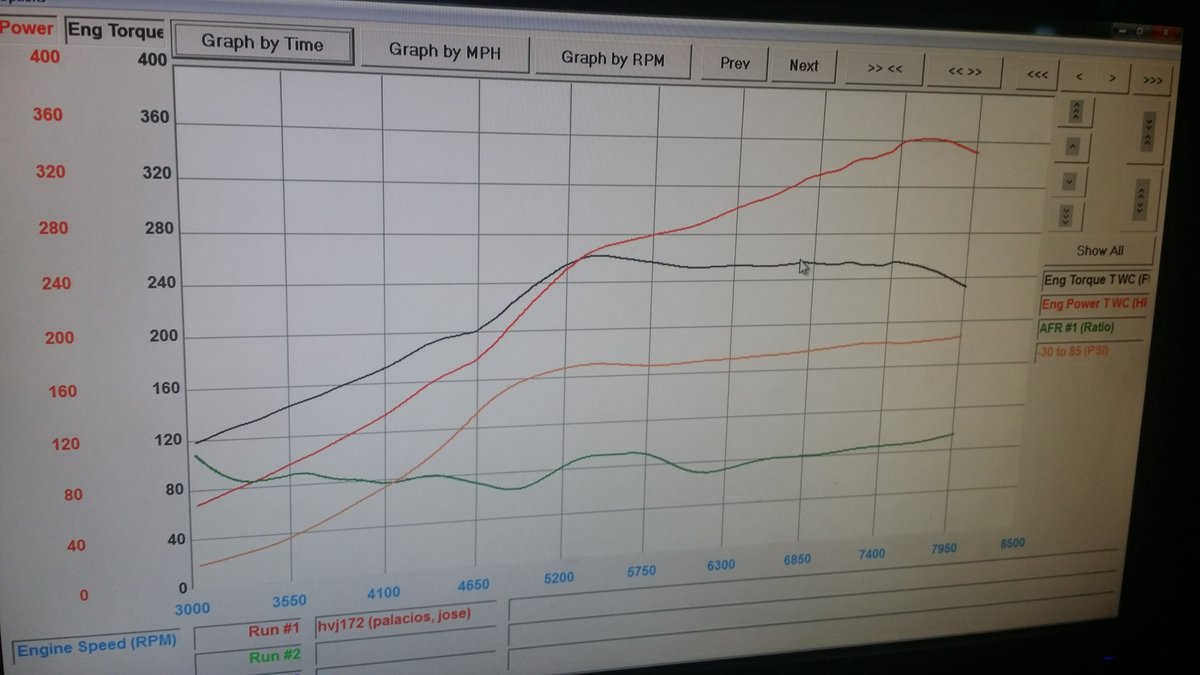 Scion FR-S Dyno Graph Results