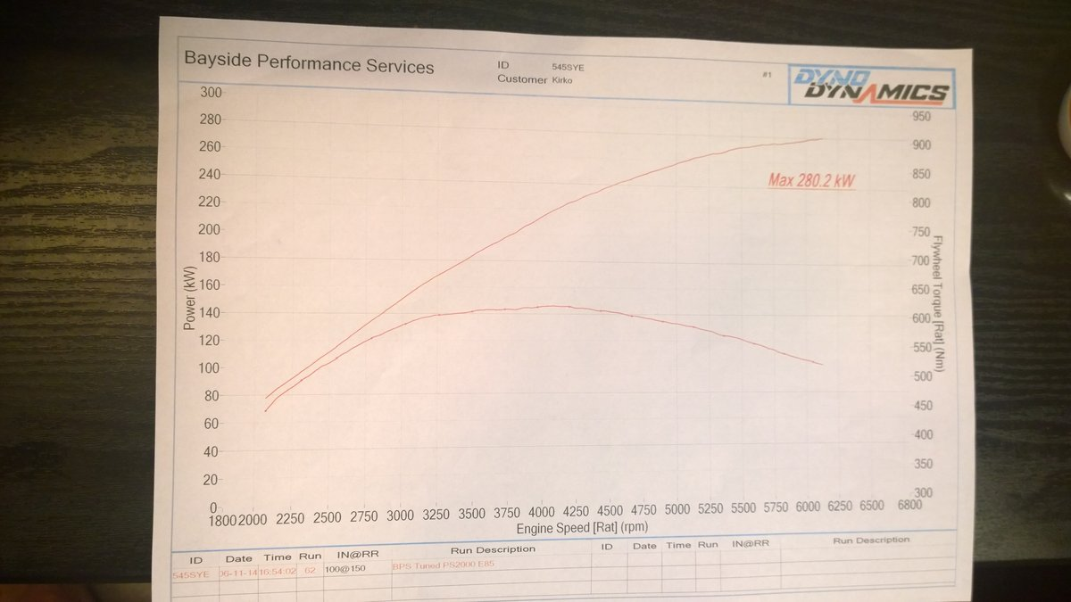 BMW 328Ci Dyno Graph Results
