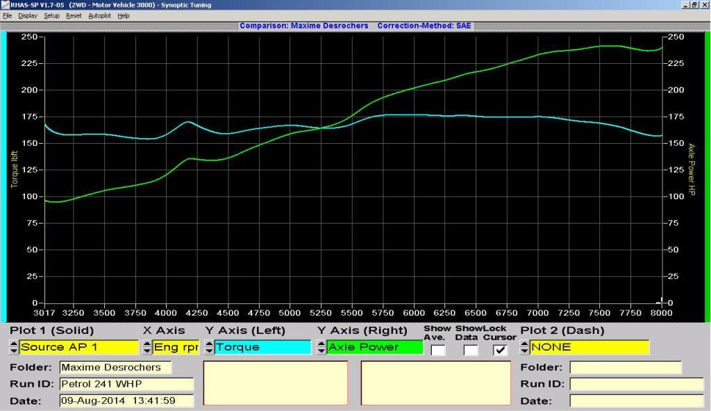 Honda Civic CRX Dyno Graph Results
