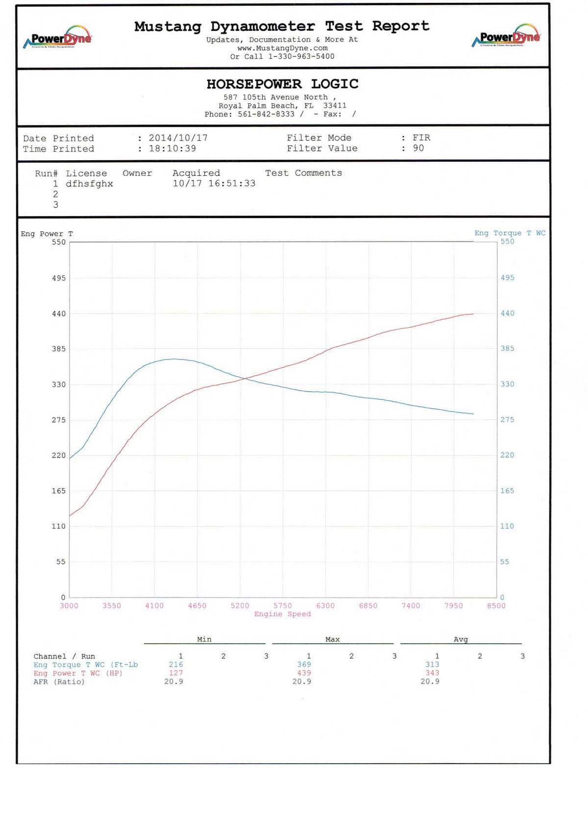 McLaren MP4-12C Dyno Graph Results