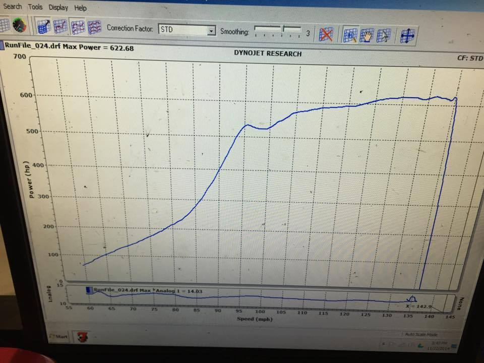 2001 Flat Black Ford Focus ZX3 Dyno Graph