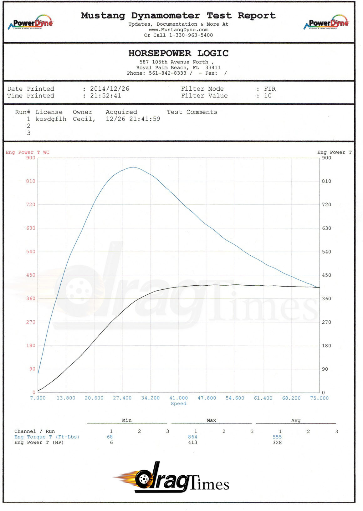 Tesla Model S P85D Dyno Graph Results