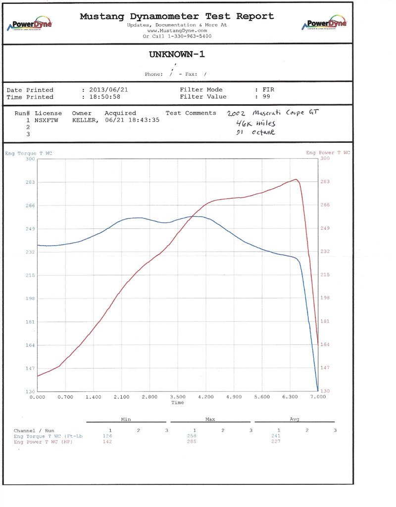 Maserati Coupe Dyno Graph Results