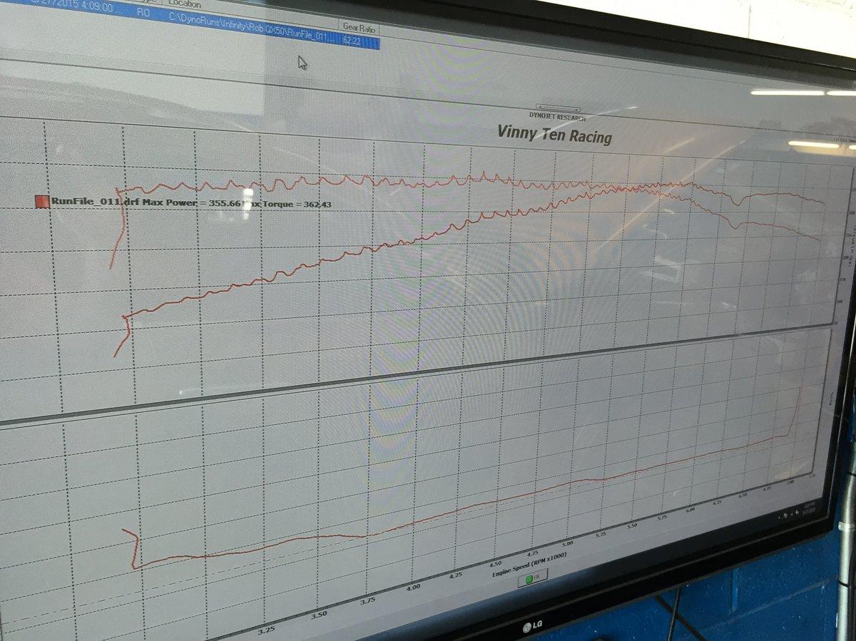 Infiniti FX50 Dyno Graph Results