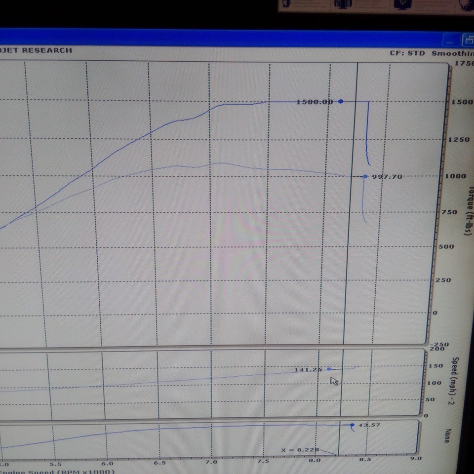 2010 Gun Metal Grey Nissan GT-R Apex Motoring Alpha 16 Dyno Graph
