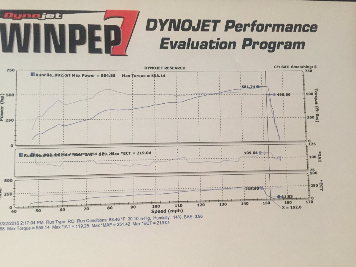 2014 Black BMW M6 Coupe Dyno Graph
