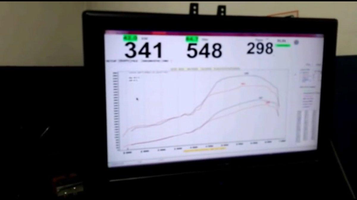 Mazda 6 Dyno Graph Results