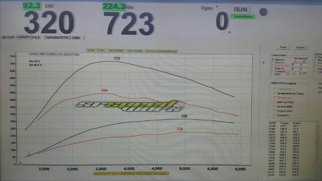 BMW M135i Dyno Graph Results
