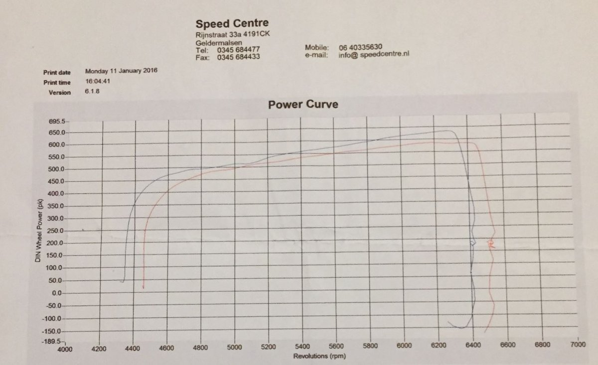 Jaguar XKR Dyno Graph Results
