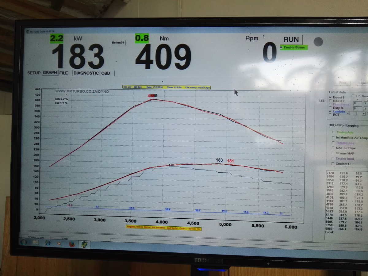 Volkswagen Rabbit Dyno Graph Results