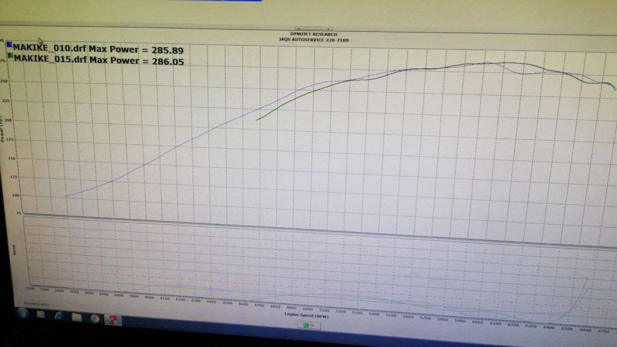 Scion tC Dyno Graph Results