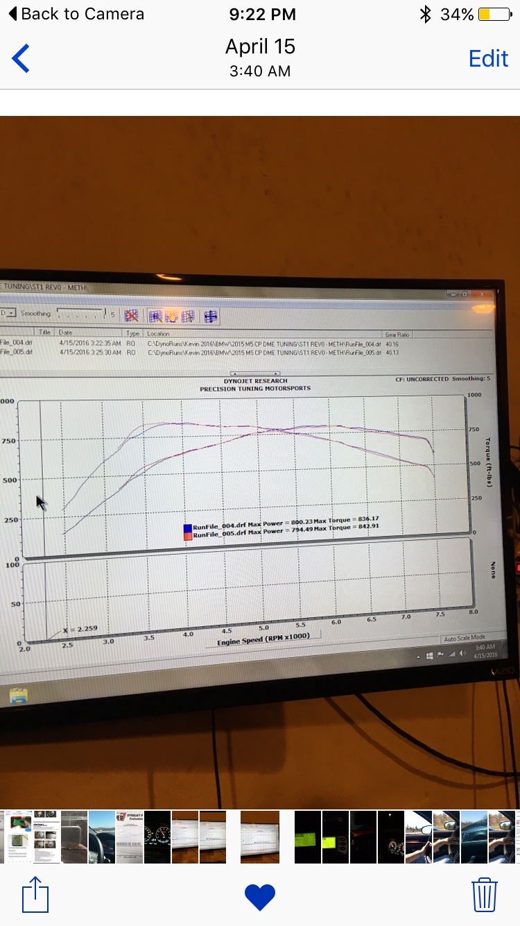 BMW M5 Dyno Graph Results