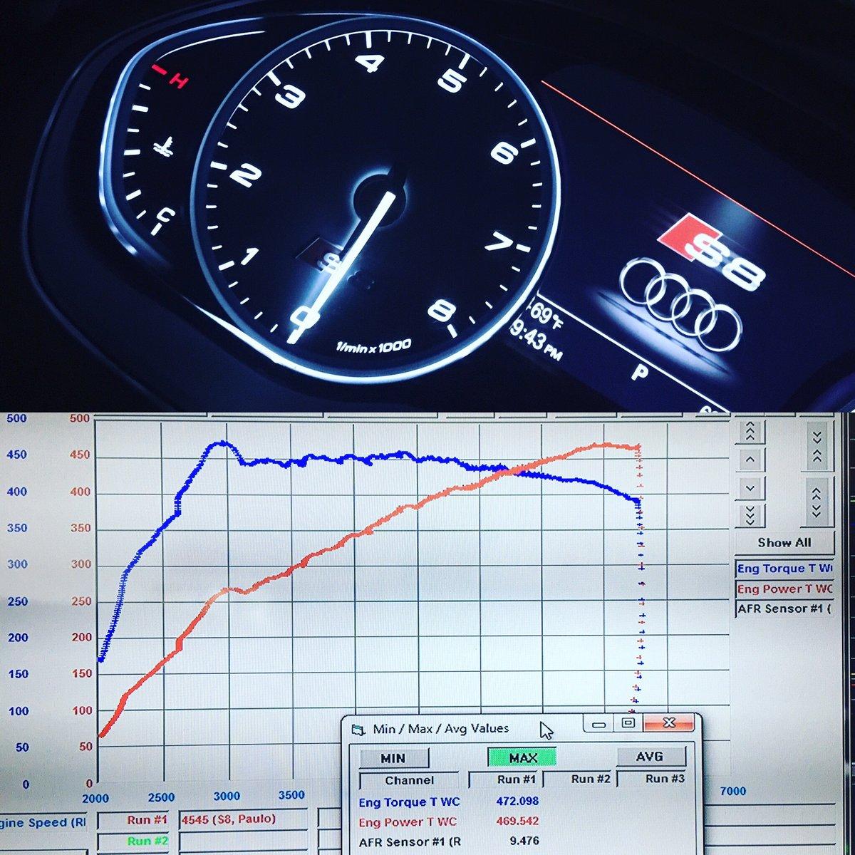 Audi S8 Dyno Graph Results