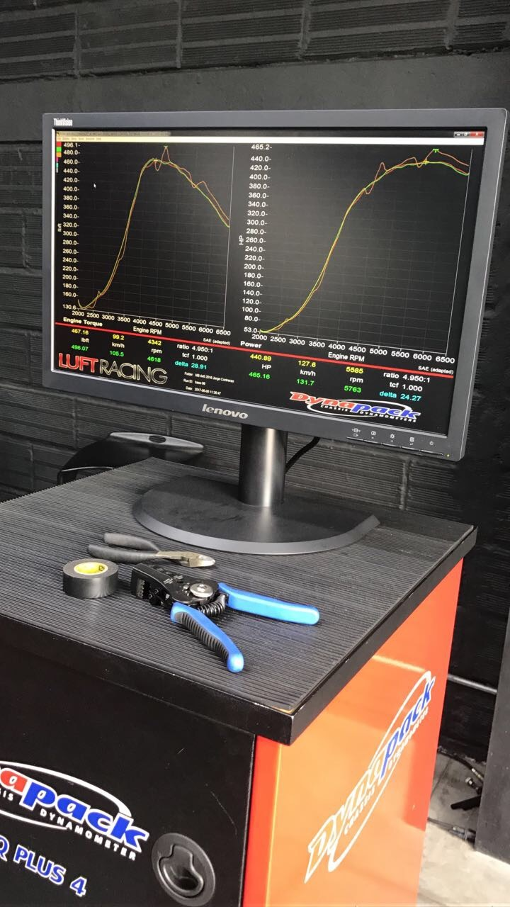 Mercedes-Benz A45 AMG Dyno Graph Results