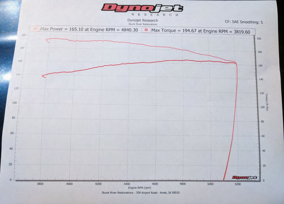 Jeep Liberty Dyno Graph Results