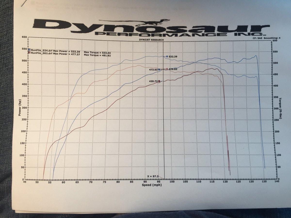 Gemütlich 2002 Toyota Tundra Schaltplan Galerie - Der Schaltplan ...
