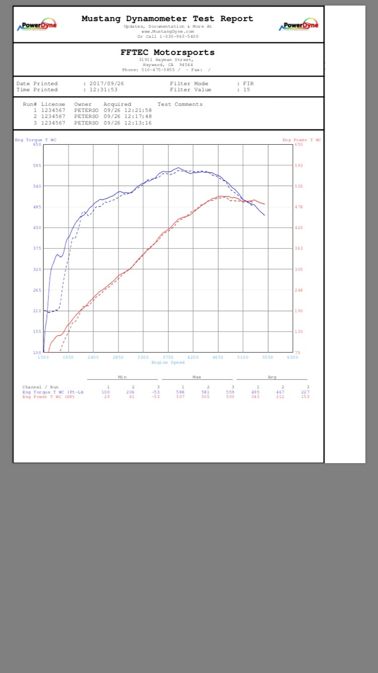 Mercedes-Benz GLE63 AMG Dyno Graph Results