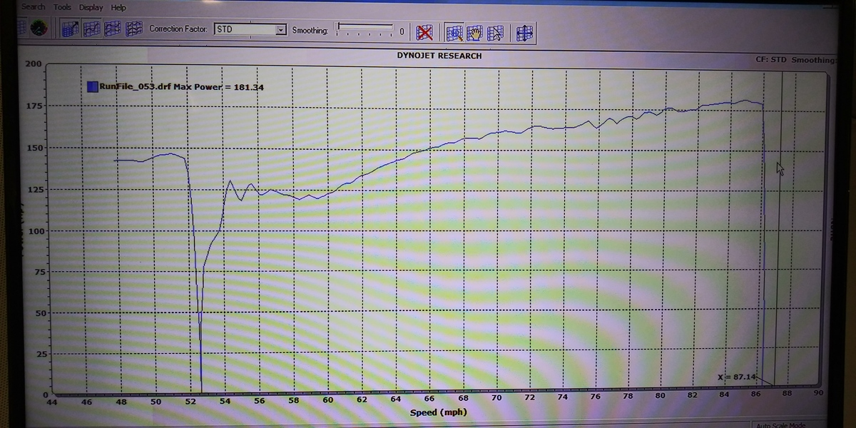 2003 Silver Ford Focus Zx3 ALL MOTOR Dyno Graph