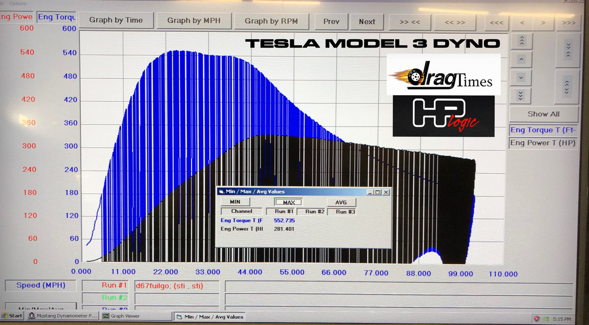 Tesla Model 3 Dyno Graph Results