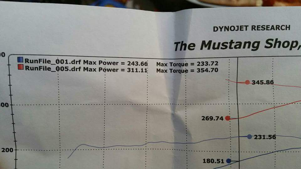 Chrysler 200 Dyno Graph Results