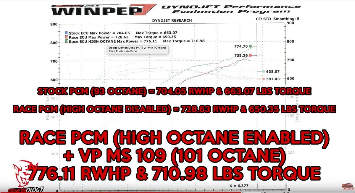 Dodge Challenger Demon Dyno Graph Results