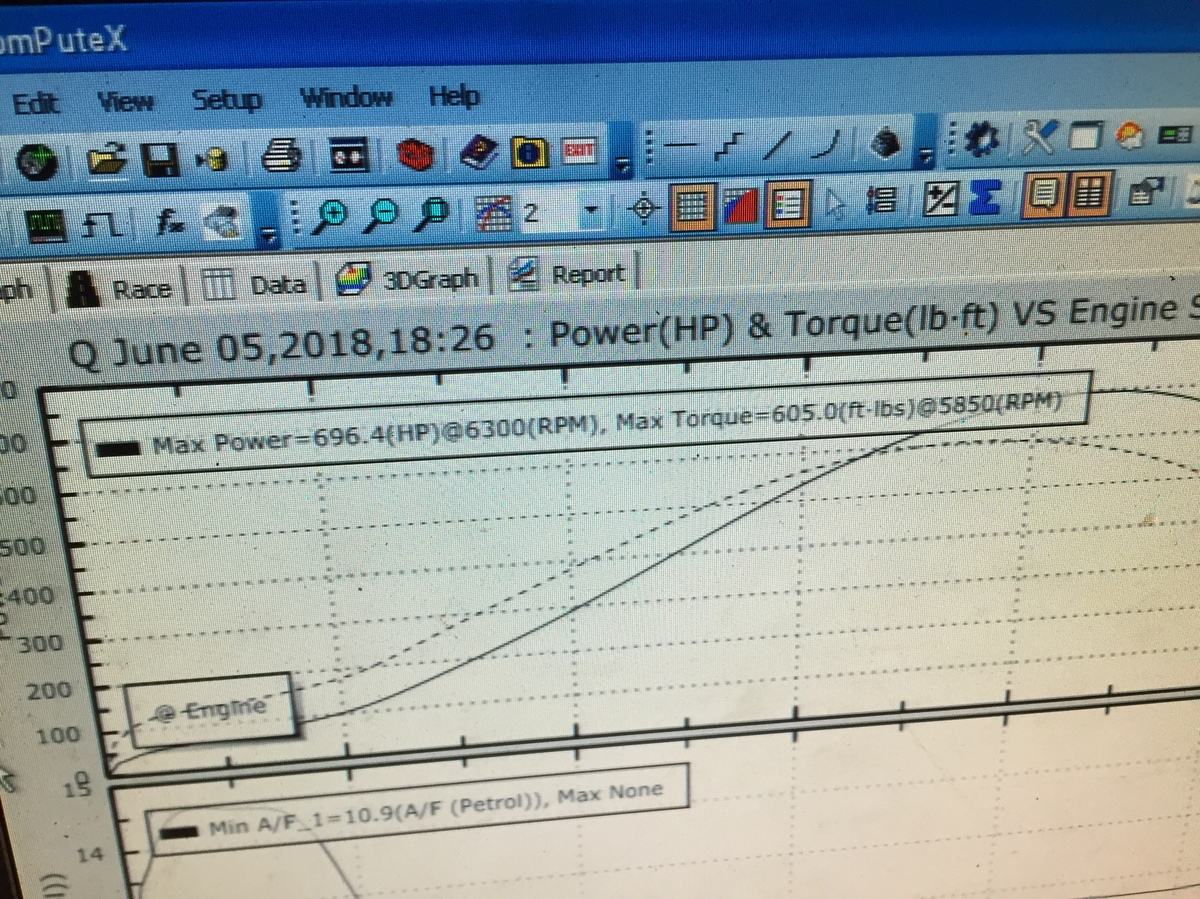 Vauxhall Corsa Dyno Graph Results