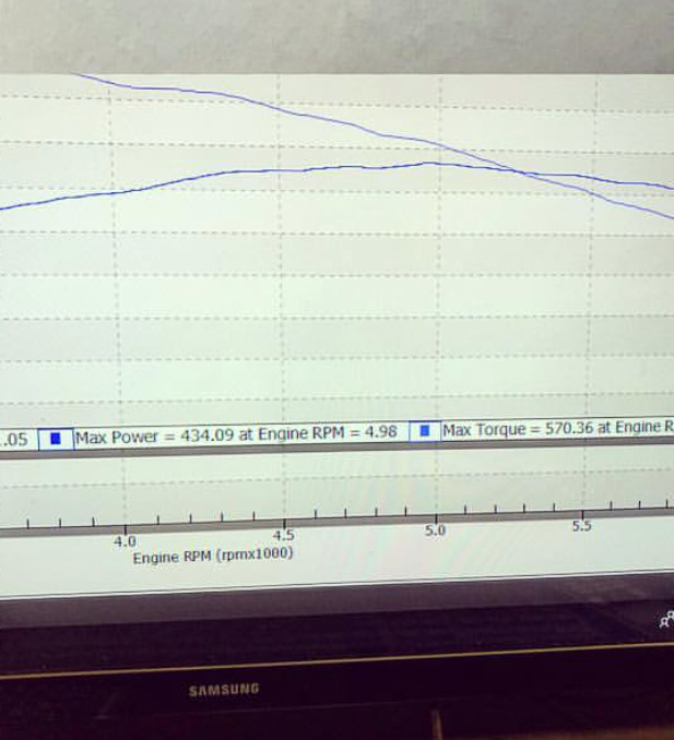 Mercedes-Benz C43 Dyno Graph Results