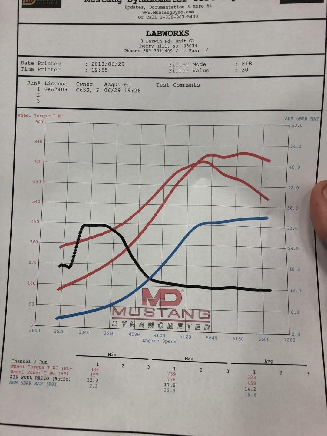 Mercedes-Benz C63 AMG Dyno Graph Results