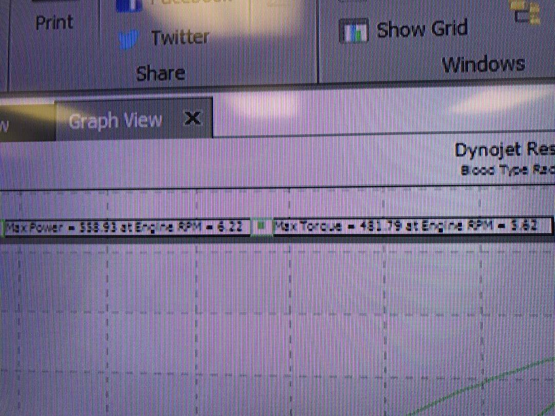 Hyundai Genesis Dyno Graph Results
