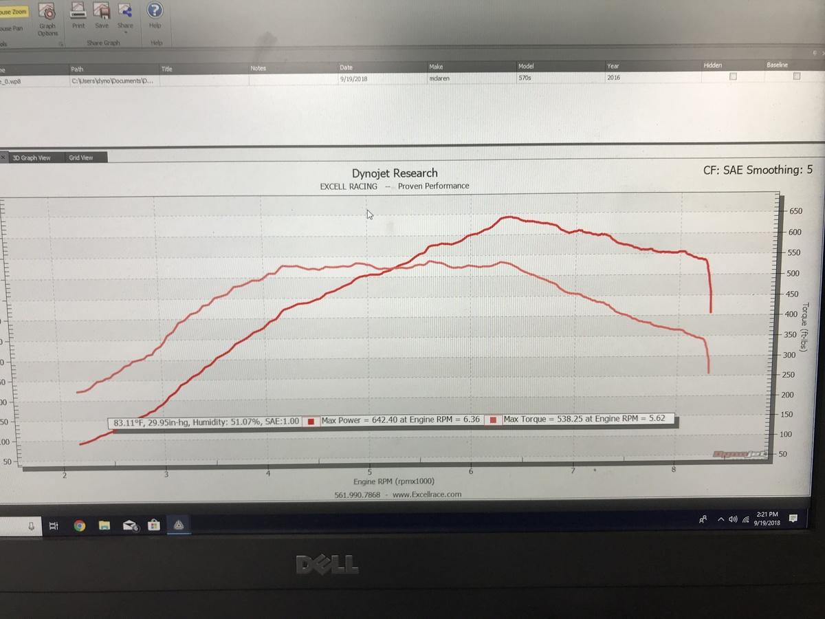 McLaren 570S Dyno Graph Results