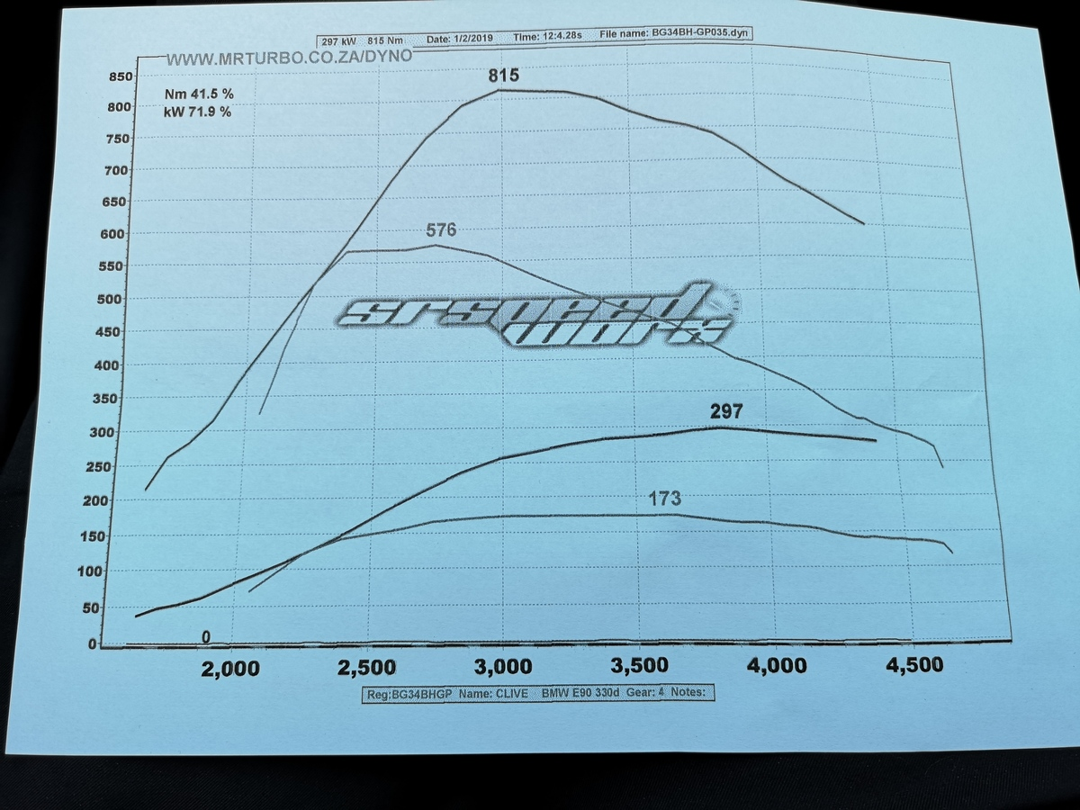 BMW 330d Dyno Graph Results