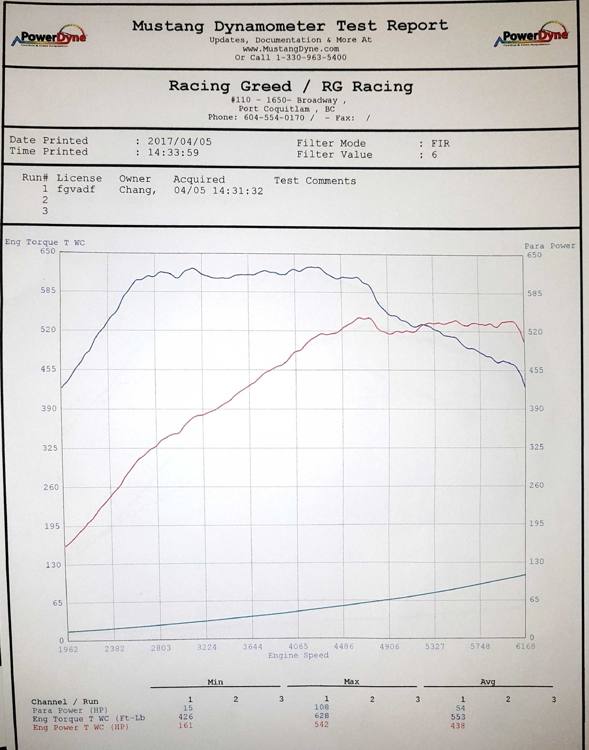 Mercedes-Benz E550 Dyno Graph Results