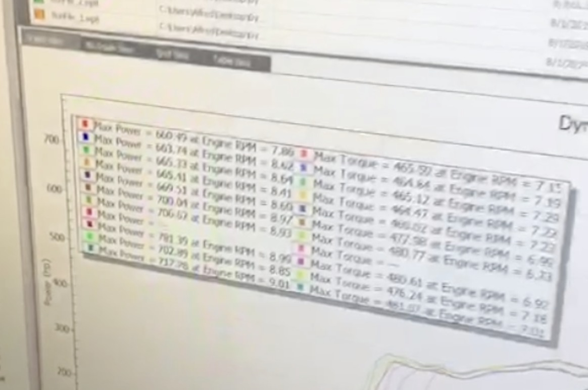 Ferrari 812 Superfast Dyno Graph Results