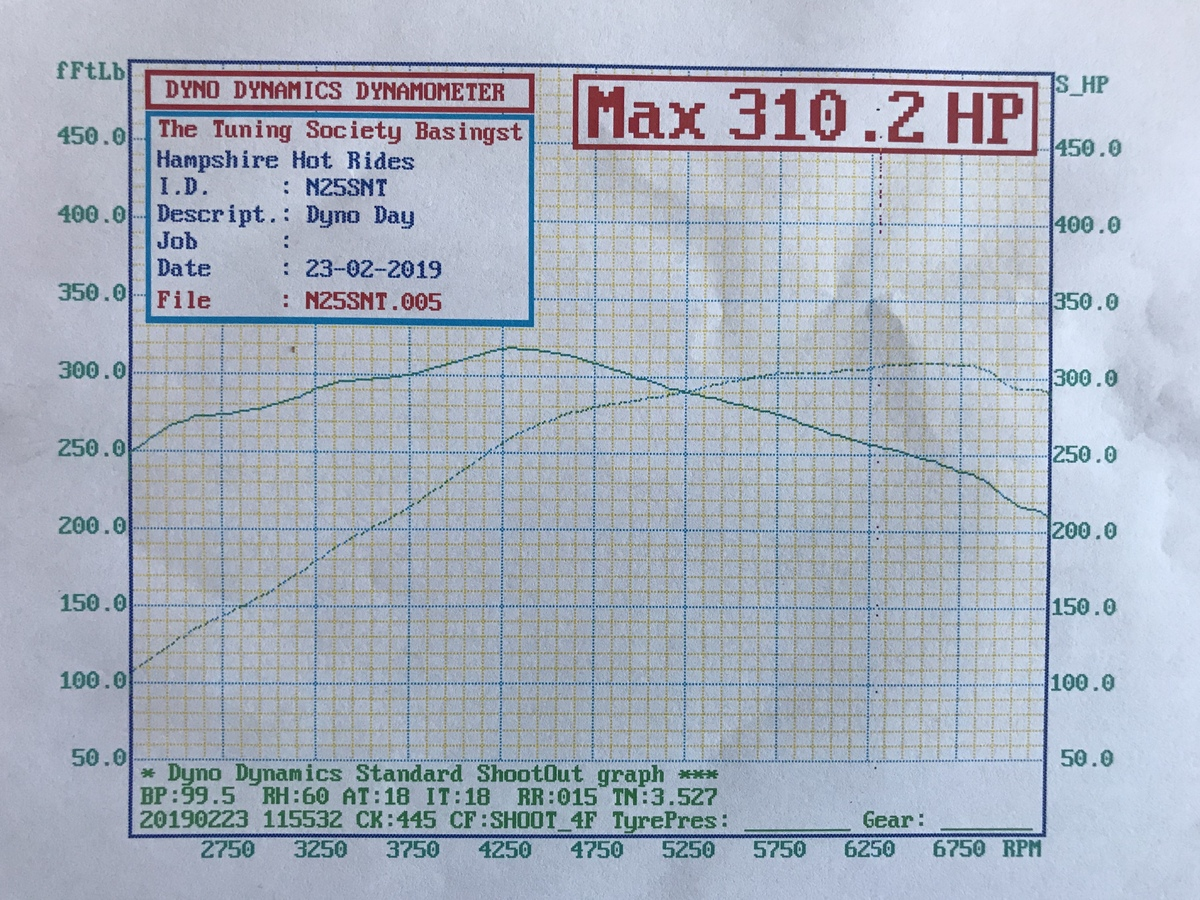 2014 Frozen White Ford Fiesta ST Dyno Graph