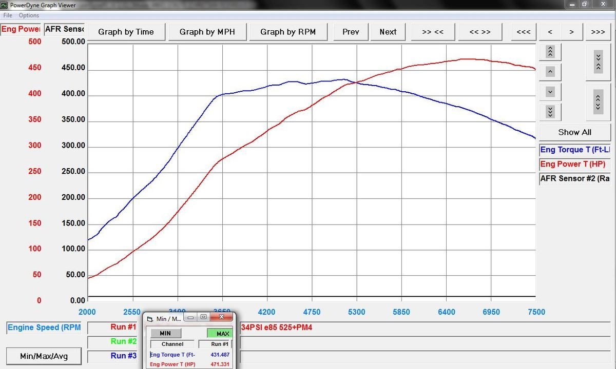 Volkswagen Golf R Dyno Graph Results